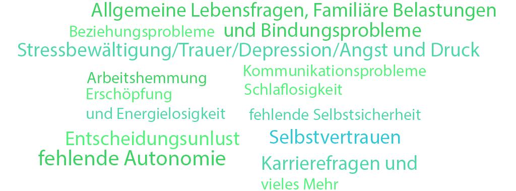 deutschkeywords